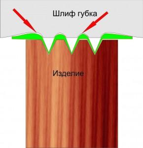 Мягкая шлиф губка