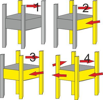Схема нанесения лкм
